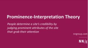 Prominence-Interpretation Theory