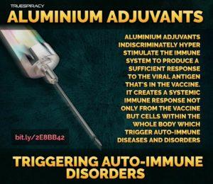 Aluminium In Vaccines Triggers AutoImmune
