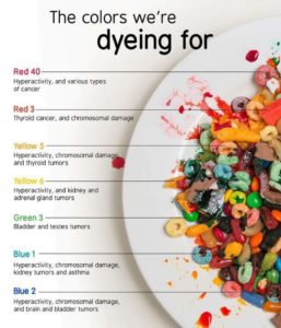 Colours We Are Dyeing For