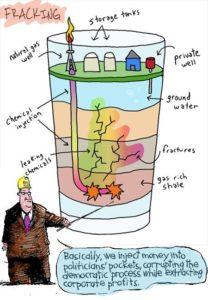 How_Fracking_Works