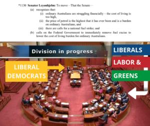 Senate Vote On Removing Fuel Excise