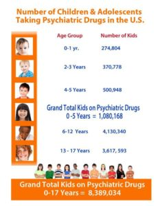Numbers On Psyche Drugs