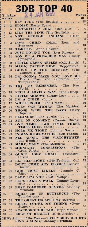 3DB Top 40 24 Jan 1969