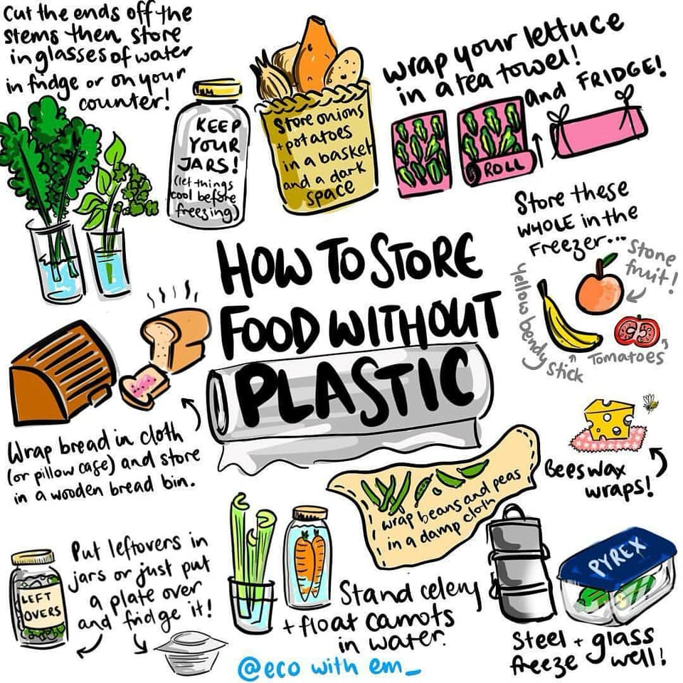 How To Store Without Plastic