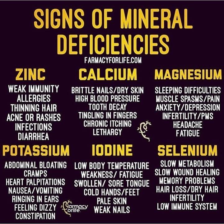 Signs Of Mineral Deficiencies
