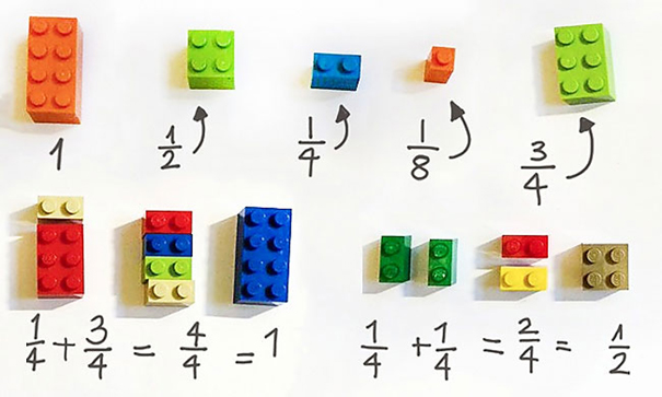 Teacher Uses LEGOs To Explain Math To Schoolchildren