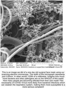 Bacteria On Mask