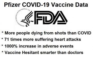 FDA Report COVID Shots