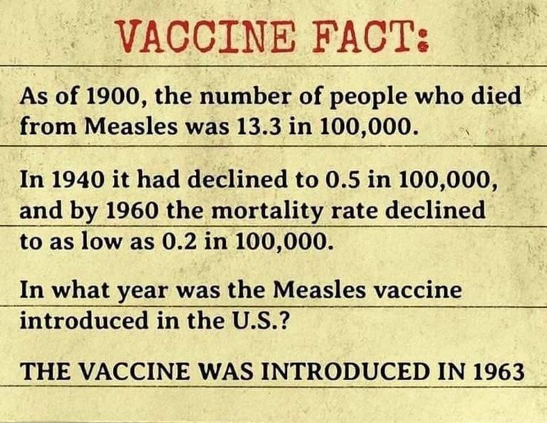 Measles Mortailty Decline