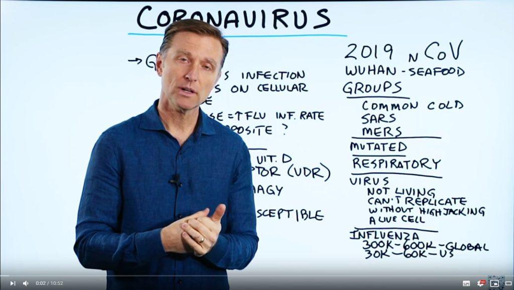 Dr Berg On The Coronavirus