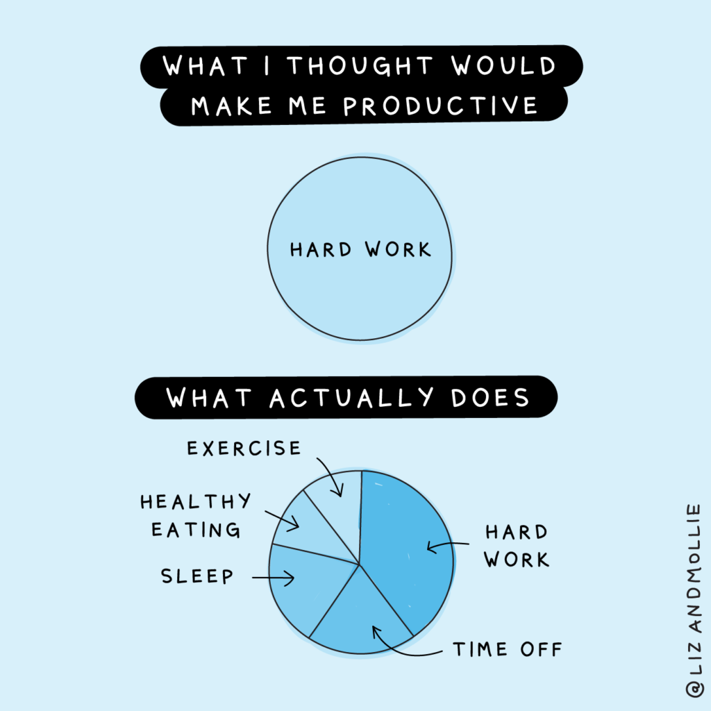 What Makes Me Productive