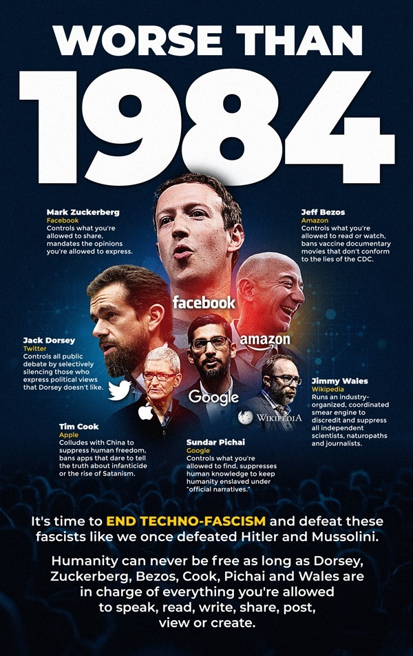 Worse Than 1984